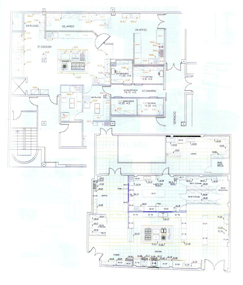 Planos lineales de su local dimaho for Planos de una cocina industrial